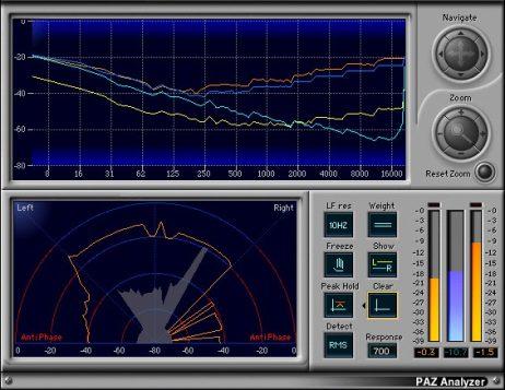 Mastering Digitale Analizzatore di Spettro